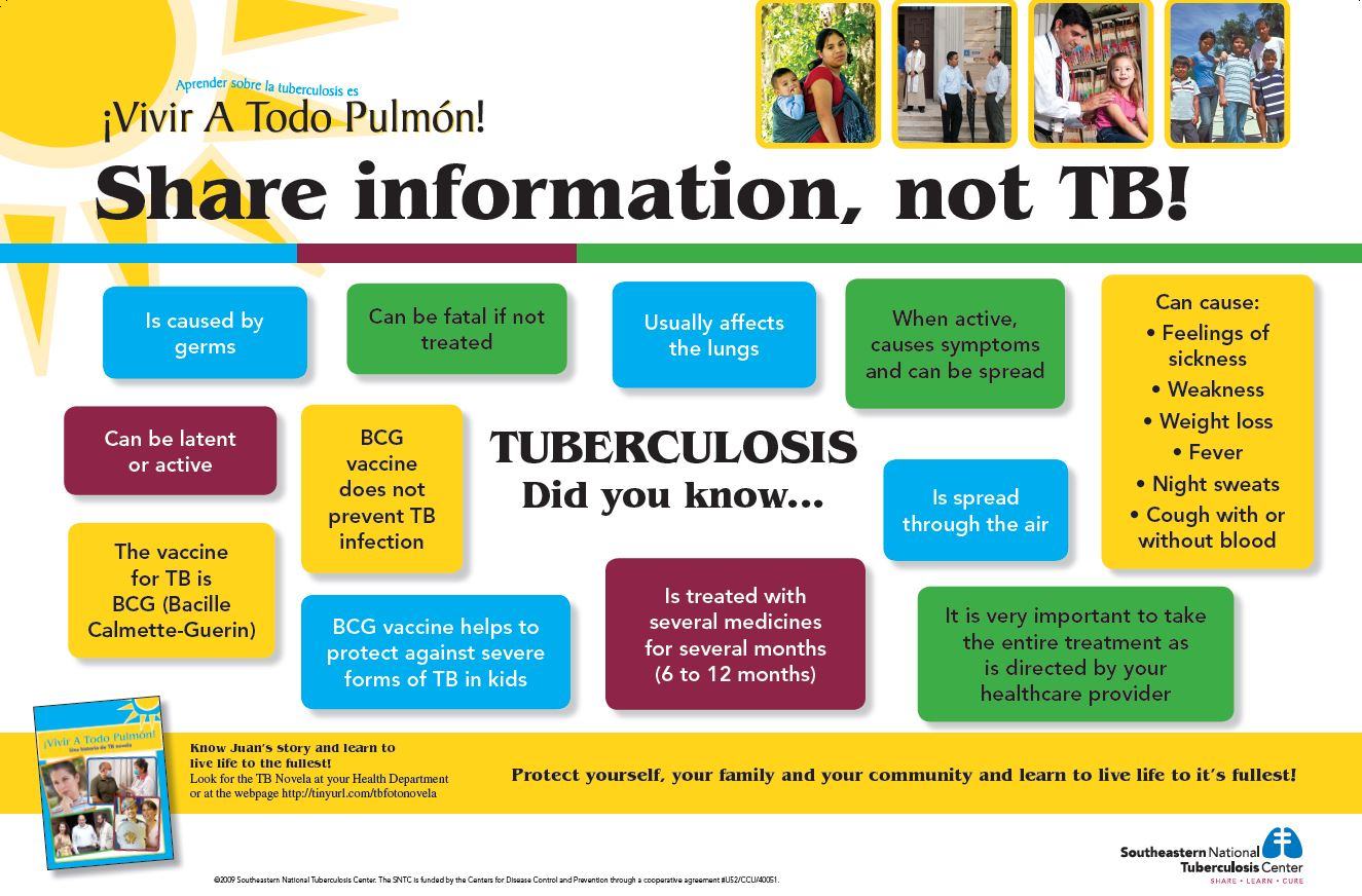 ¡Vivir a Todo Pulmón! Share information, not TB – English/Spanish Poster
